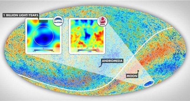 Cold Spot suggests largest structure in Universe: A supervoid 1.3 billion light years across