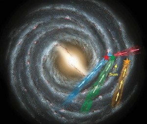 """The discovery of this new set of """"hypervelocity"""" stars"""