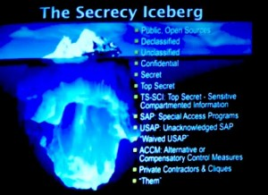 Secrecy Iceberg